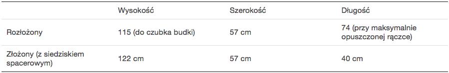 stokke-wplory-wymiary